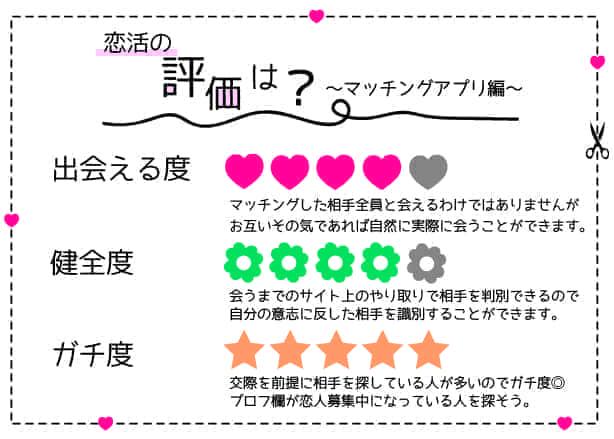 学生 恋活 マッチングアプリ