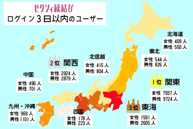 ゼクシィ縁結び 会員数 全国 一覧表
