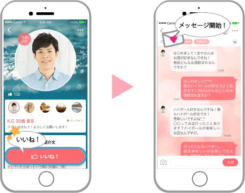 with(ウィズ) アプリ マッチング メッセージ