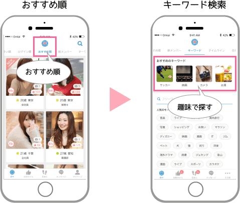Omiai(オミアイ) 使い方 おすすめ順 キーワード検索